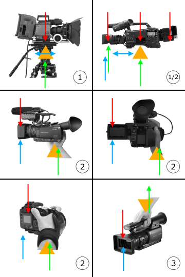 Comprehensive Guide to Rigging Any Camera – 15 Laying Out the Rig (Part 2)