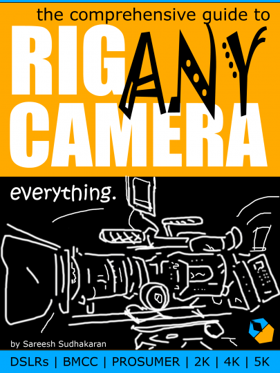 Comprehensive Guide to Rigging Any Camera – Main Menu