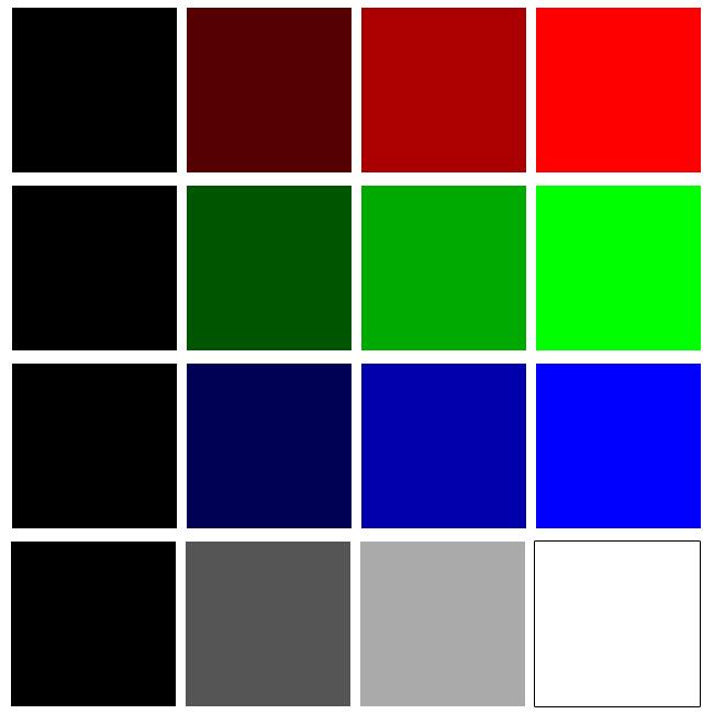 Two Bit Pixel RGB
