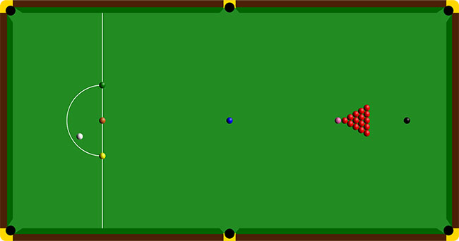 Snooker Ordered