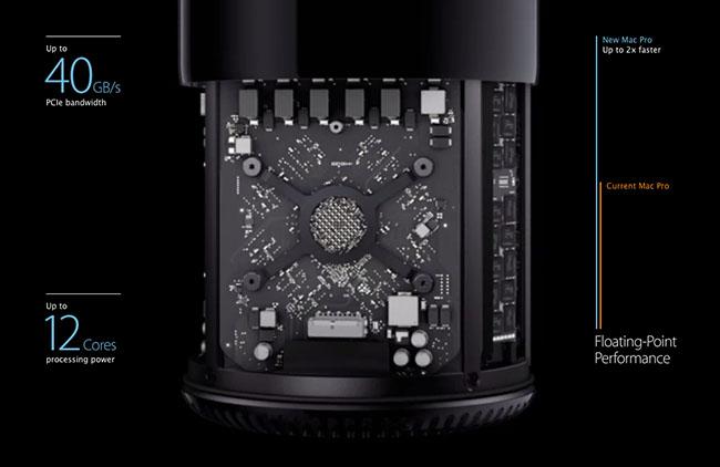Mac Pro Dual CPUs