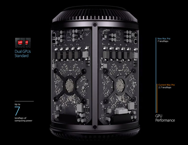 Mac Pro Dual GPU