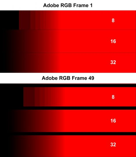 Adobe RGB Comparison