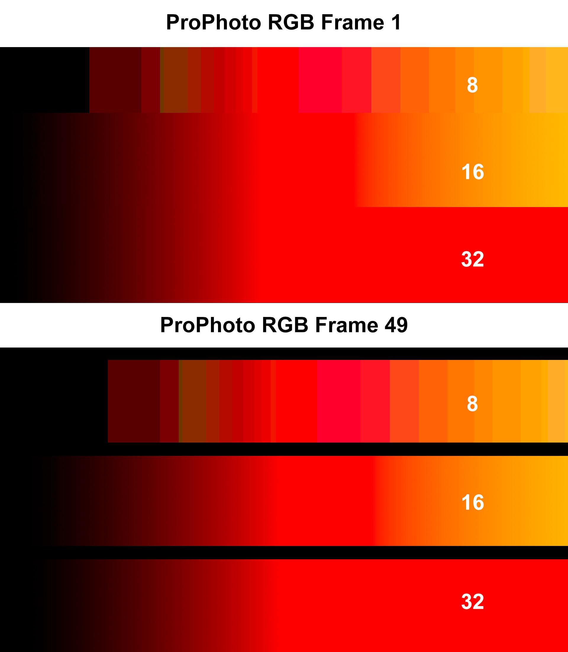 PP RGB Comparison