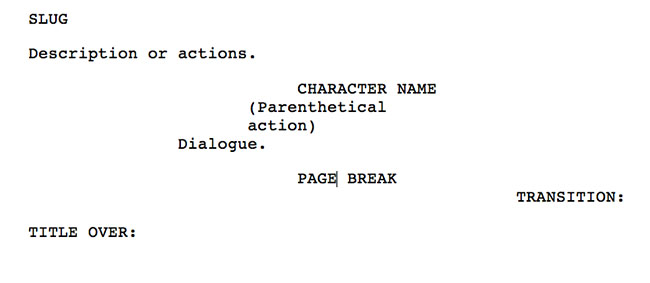 Screenplay Elements with Spacing