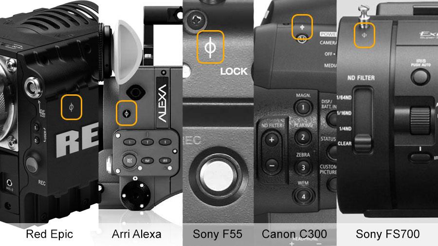 Camera Focus Phi Marks