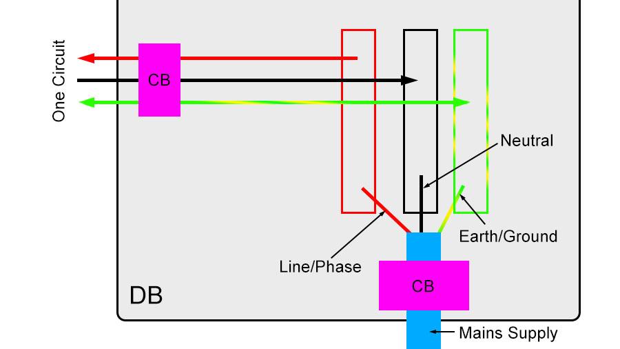 Electrical DB