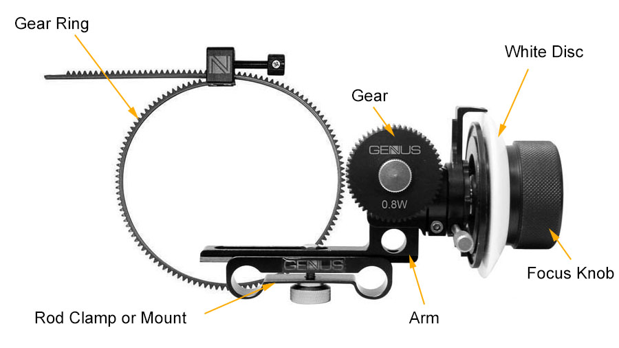 The Complete Guide to Follow Focus Systems