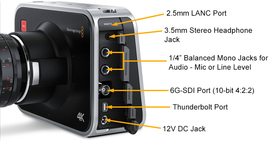 BMPC4K Connections