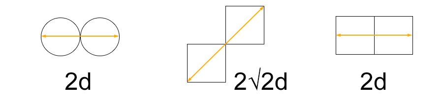 Twice the Diagonal 1
