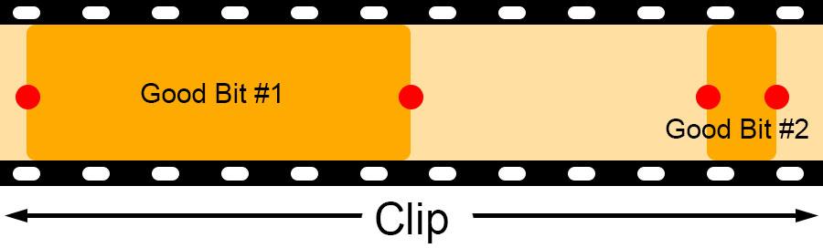 GoodBitsClip