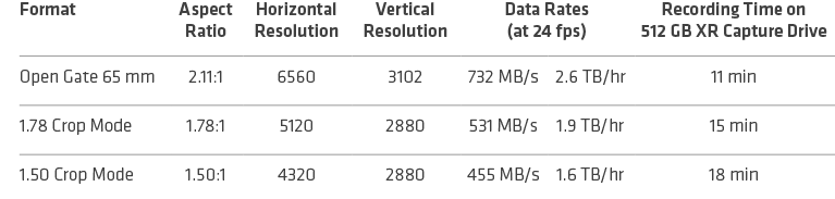 Alexa 65 recording formats
