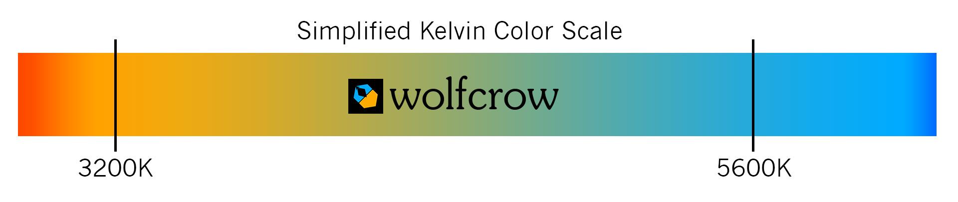 KelvinColorTemperatureScale