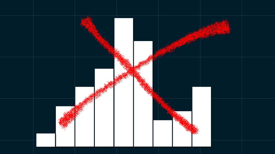 Why you should NEVER use a Histogram for Video