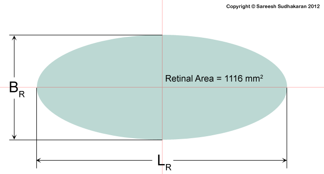 Notes by Dr. Optoglass: Angle of View and Aspect Ratio