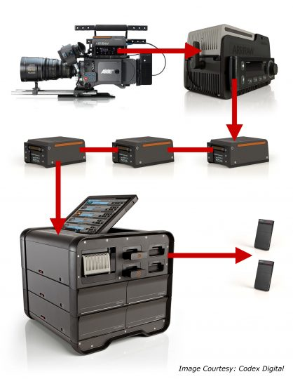 Comprehensive Guide to Rigging Any Camera – 8 Data Management (Part 2)