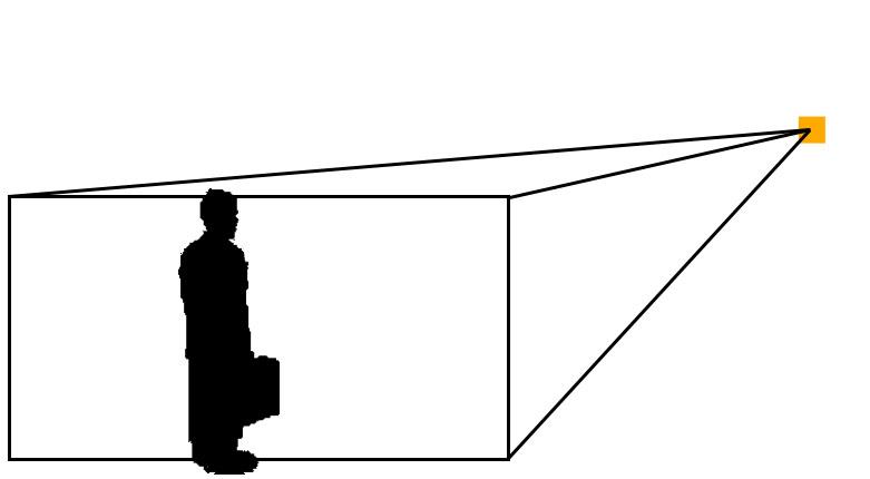 Perspective Box