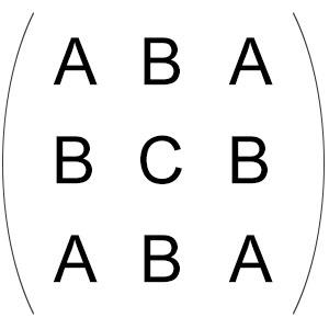 Matrix ABC