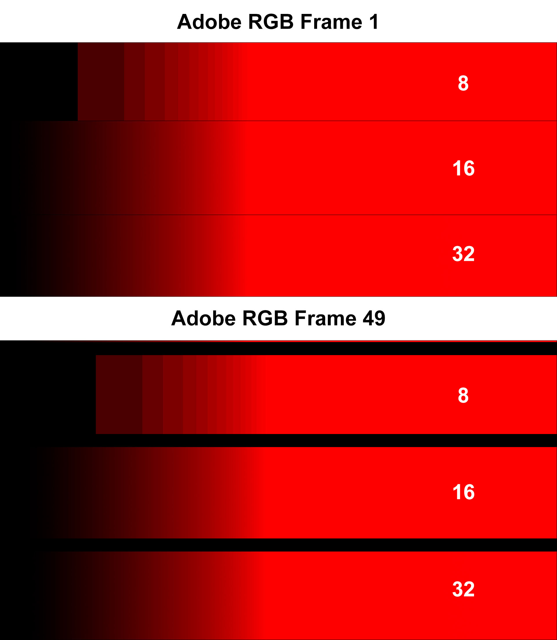 should you raise bit depth and color space before color grading