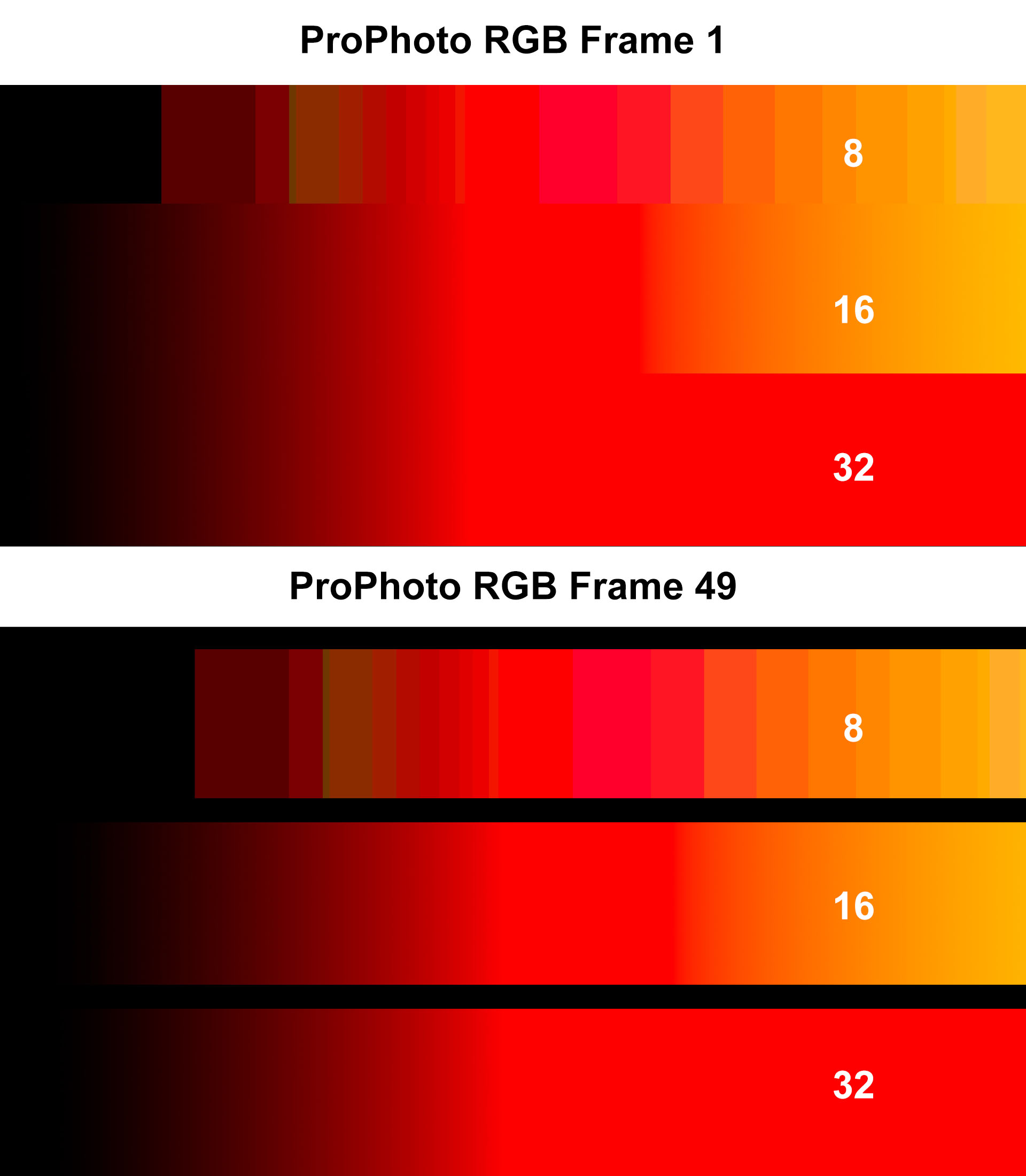 PP RGB Comparison