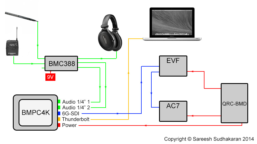 BMPC4K Wiring DIagram