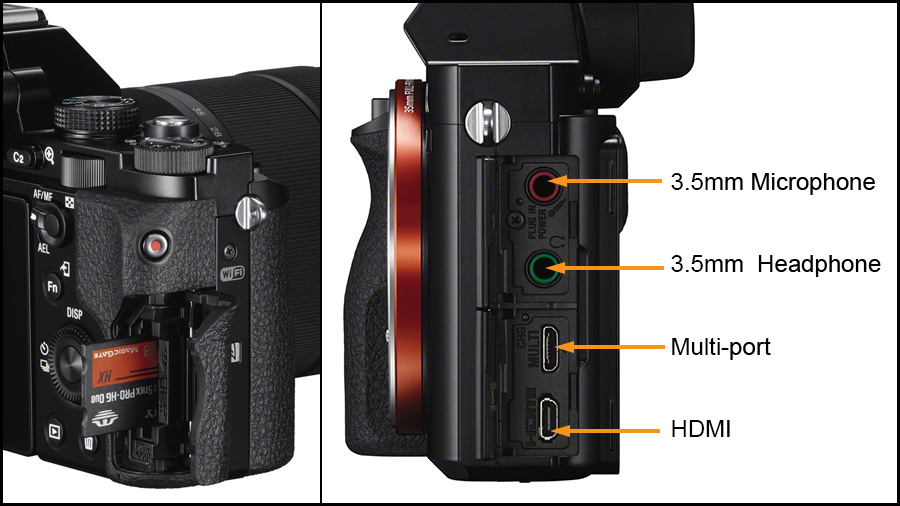 Sony A7s Connectors