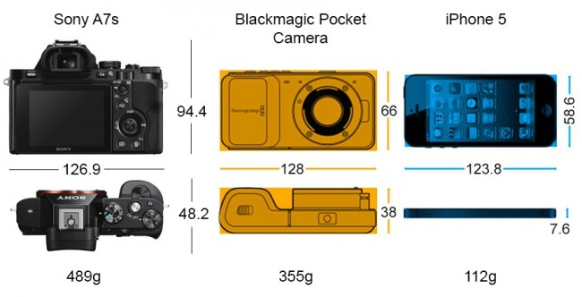 Sony A7s iPhone Pocket Camera