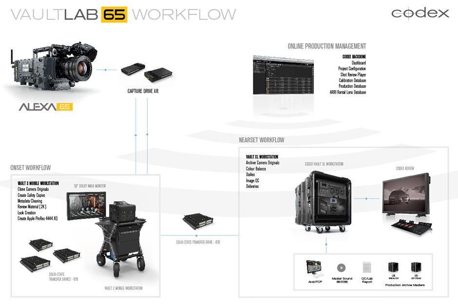 Codex workflow 65