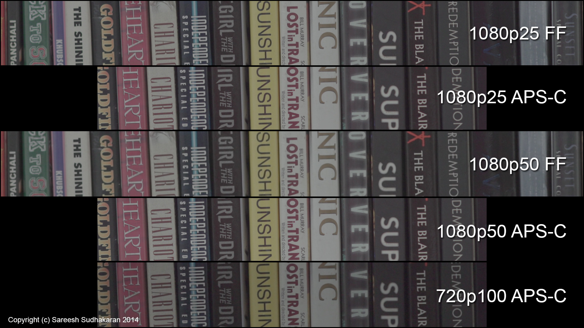 Sony A7s resolution comparison