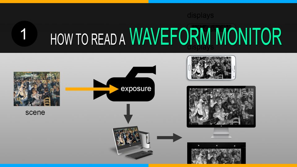 what is a waveform monitor