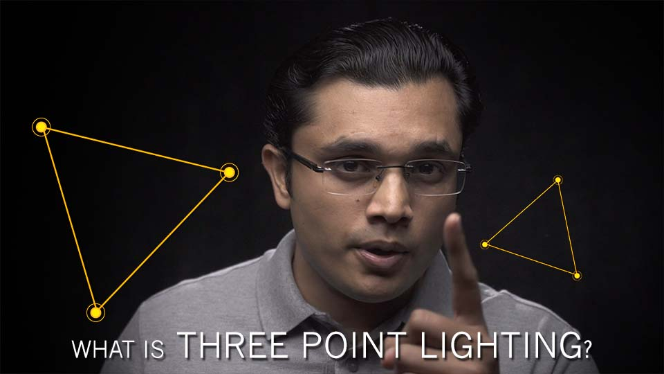 What is three point lighting and why do we use it?