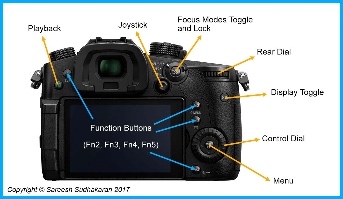 Panasonic-GH5-Back-Buttons.jpg